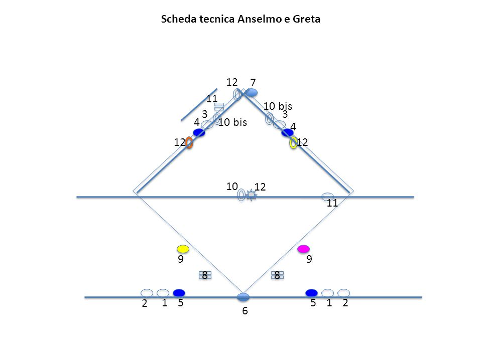 Scheda tecnica Anselmo e Greta 8 8 8 8 11 2 2 33 4 4 55 6 7 99 10 10 bis 11 12