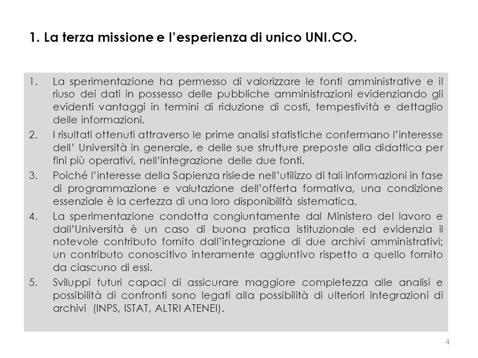 1. La terza missione e l'esperienza di unico UNI.CO.