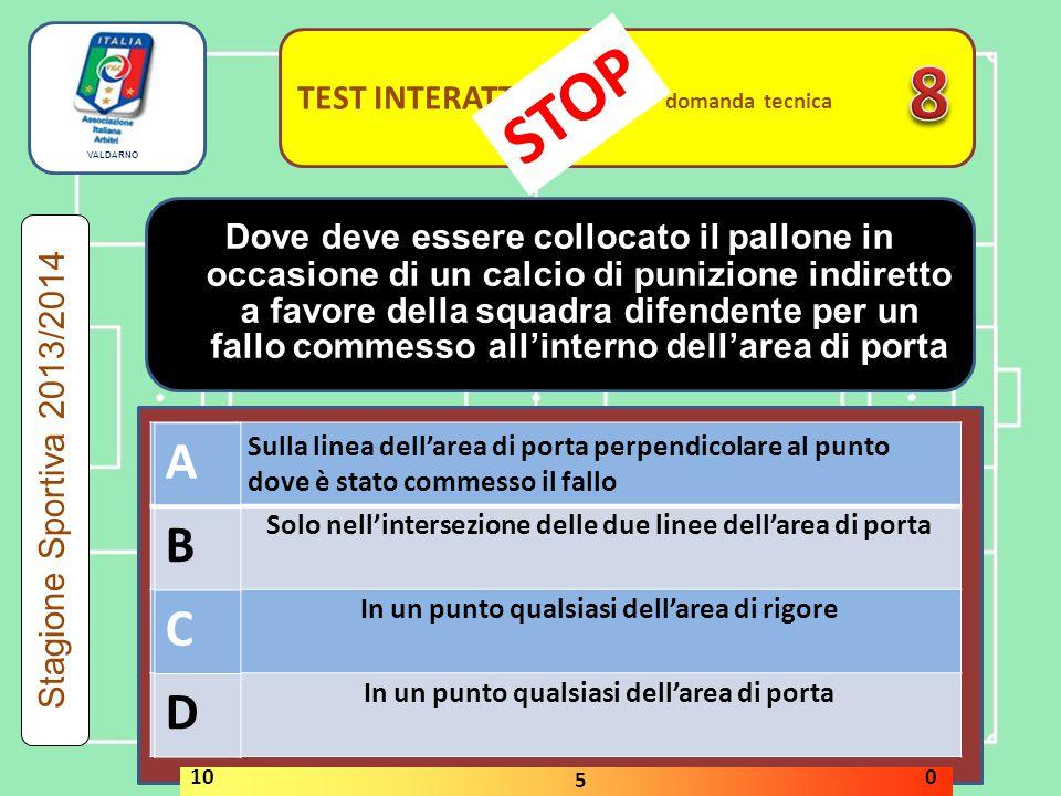TEST INTERATTIVI domanda tecnica Dove deve essere collocato il pallone in occasione di un calcio di punizione indiretto a favore della squadra difende