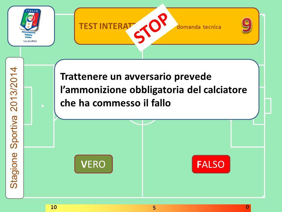 TEST INTERATTIVI domanda tecnica Trattenere un avversario prevede l'ammonizione obbligatoria del calciatore che ha commesso il fallo VERO FALSO Stagione Sportiva 2013/2014 STOP 10 5 0 VALDARNO
