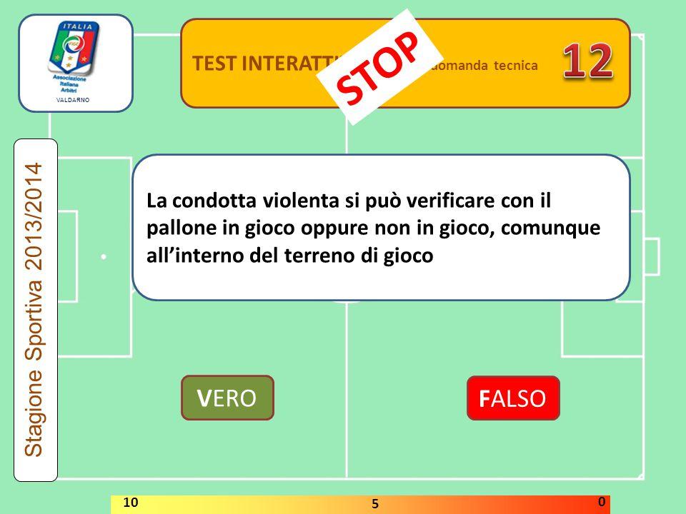 TEST INTERATTIVI domanda tecnica La condotta violenta si può verificare con il pallone in gioco oppure non in gioco, comunque all'interno del terreno