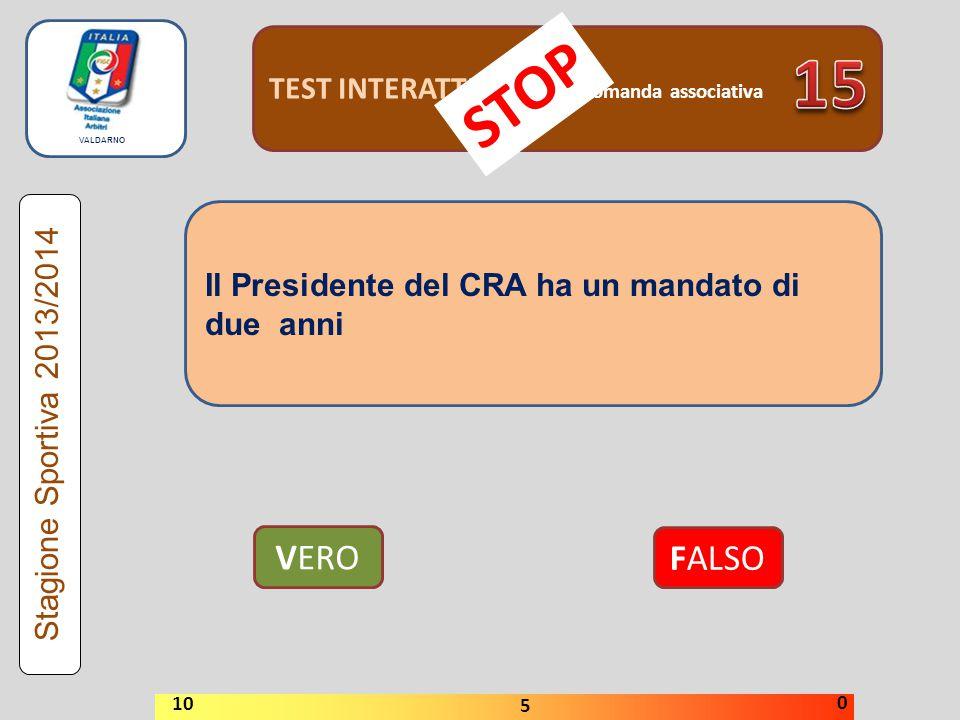 TEST INTERATTIVI domanda associativa Il Presidente del CRA ha un mandato di due anni VERO FALSO Stagione Sportiva 2013/2014 STOP 10 5 0 VALDARNO