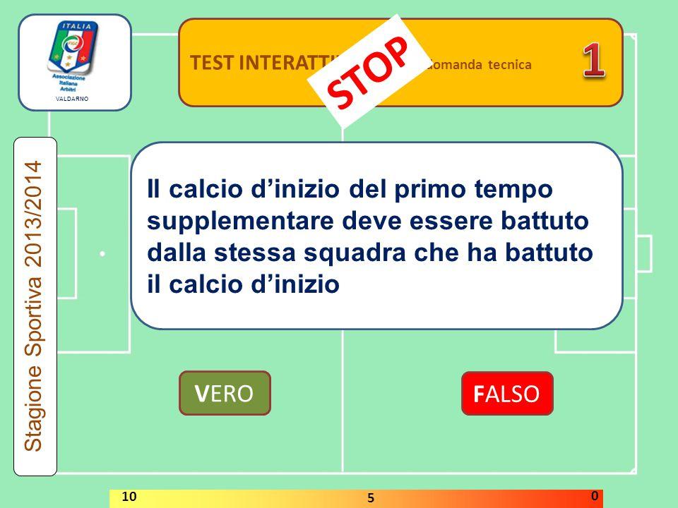 TEST INTERATTIVI domanda tecnica Il calcio d'inizio del primo tempo supplementare deve essere battuto dalla stessa squadra che ha battuto il calcio d'