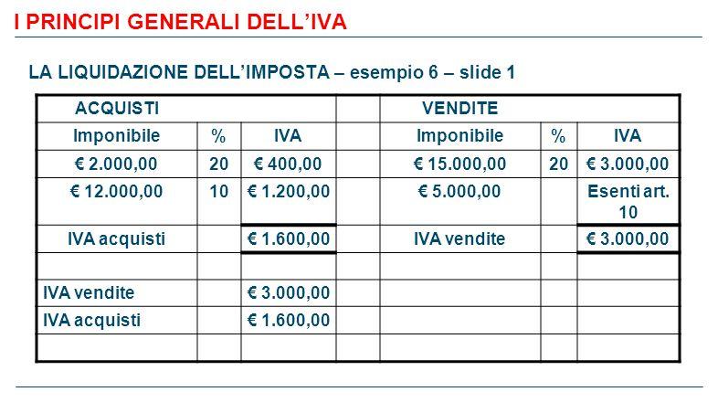 I PRINCIPI GENERALI DELL'IVA LA LIQUIDAZIONE DELL'IMPOSTA – esempio 6 – slide 1 ACQUISTIVENDITE Imponibile%IVAImponibile%IVA € 2.000,0020€ 400,00€ 15.000,0020€ 3.000,00 € 12.000,0010€ 1.200,00€ 5.000,00Esenti art.
