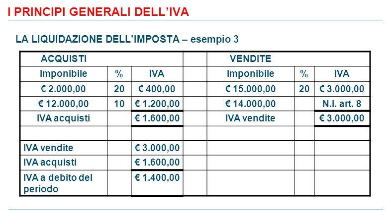 I PRINCIPI GENERALI DELL'IVA LA LIQUIDAZIONE DELL'IMPOSTA – esempio 4 ACQUISTIVENDITE Imponibile%IVAImponibile%IVA € 2.000,0020€ 400,00€ 15.000,00N.I.