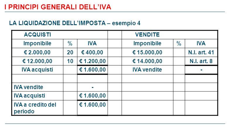 I PRINCIPI GENERALI DELL'IVA LA LIQUIDAZIONE DELL'IMPOSTA – esempio 5 ACQUISTIVENDITE Imponibile%IVAImponibile%IVA € 2.000,0020€ 400,00€ 15.000,00Esenti art.