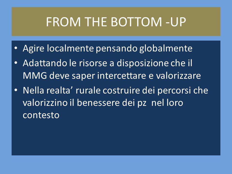 FROM THE BOTTOM -UP Agire localmente pensando globalmente Adattando le risorse a disposizione che il MMG deve saper intercettare e valorizzare Nella r
