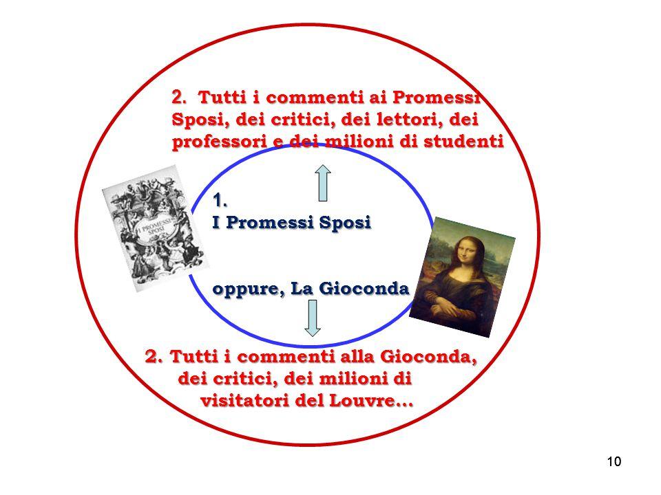 10 1. I Promessi Sposi oppure, La Gioconda 2.
