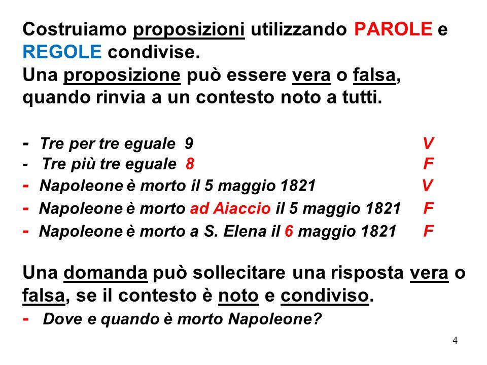 Costruiamo proposizioni utilizzando PAROLE e REGOLE condivise.