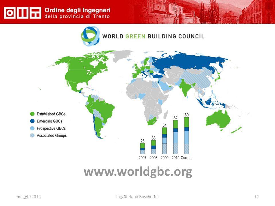 maggio 2012ing. Stefano Boscherini14 www.worldgbc.org