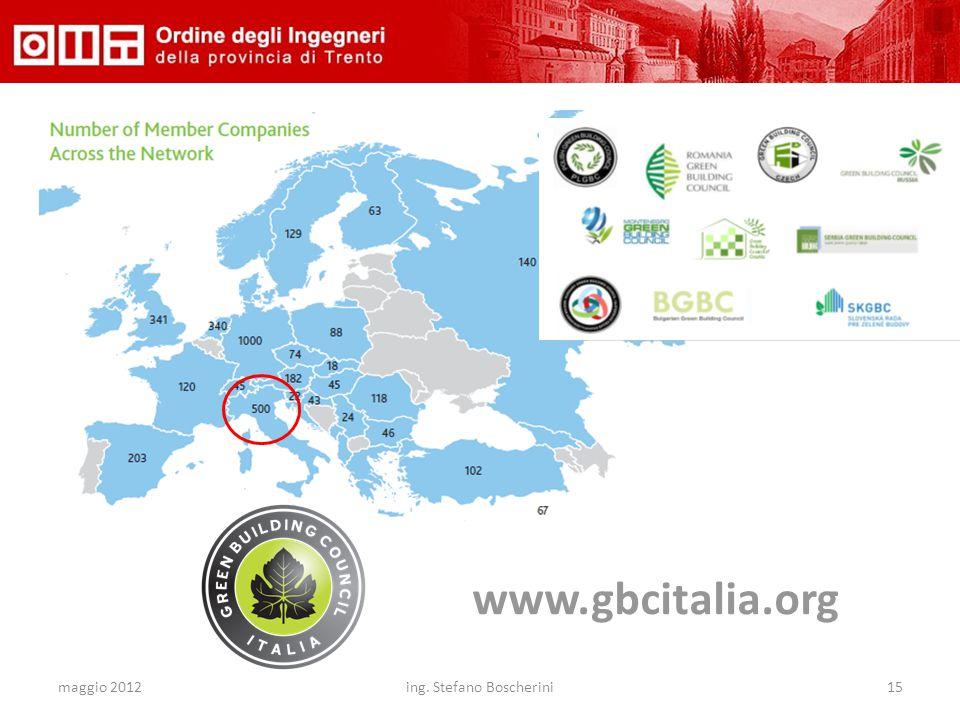 maggio 2012ing. Stefano Boscherini15 www.gbcitalia.org