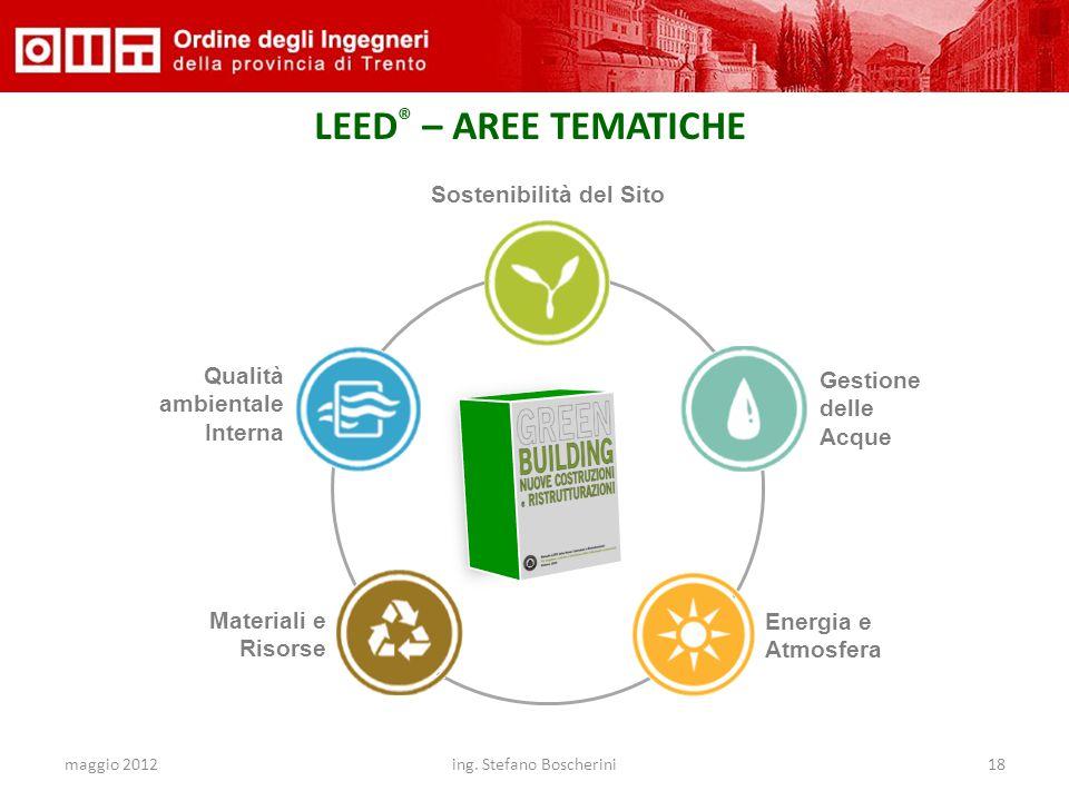maggio 2012ing. Stefano Boscherini18 LEED ® – AREE TEMATICHE Sostenibilità del Sito Qualità ambientale Interna Gestione delle Acque Energia e Atmosfer