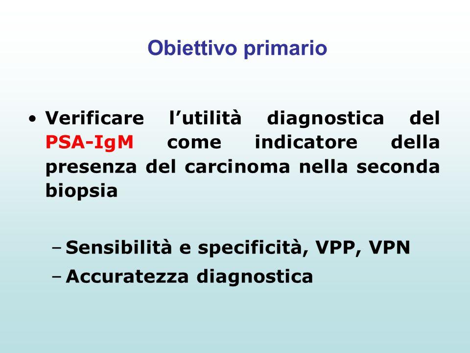Obiettivo primario Verificare l'utilità diagnostica del PSA-IgM come indicatore della presenza del carcinoma nella seconda biopsia –Sensibilità e spec