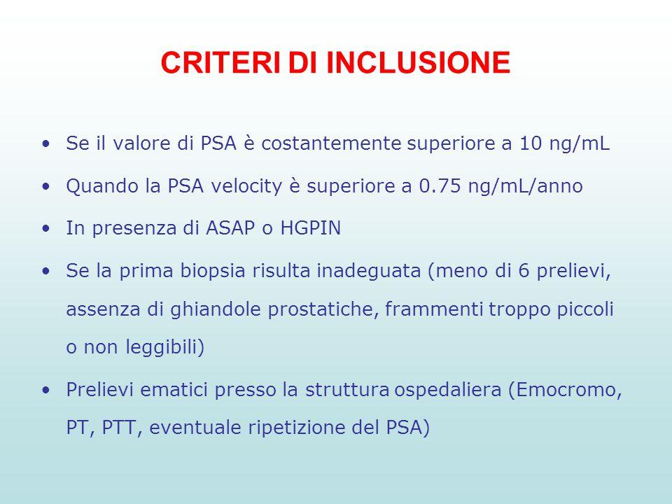 CRITERI DI INCLUSIONE Se il valore di PSA è costantemente superiore a 10 ng/mL Quando la PSA velocity è superiore a 0.75 ng/mL/anno In presenza di ASA
