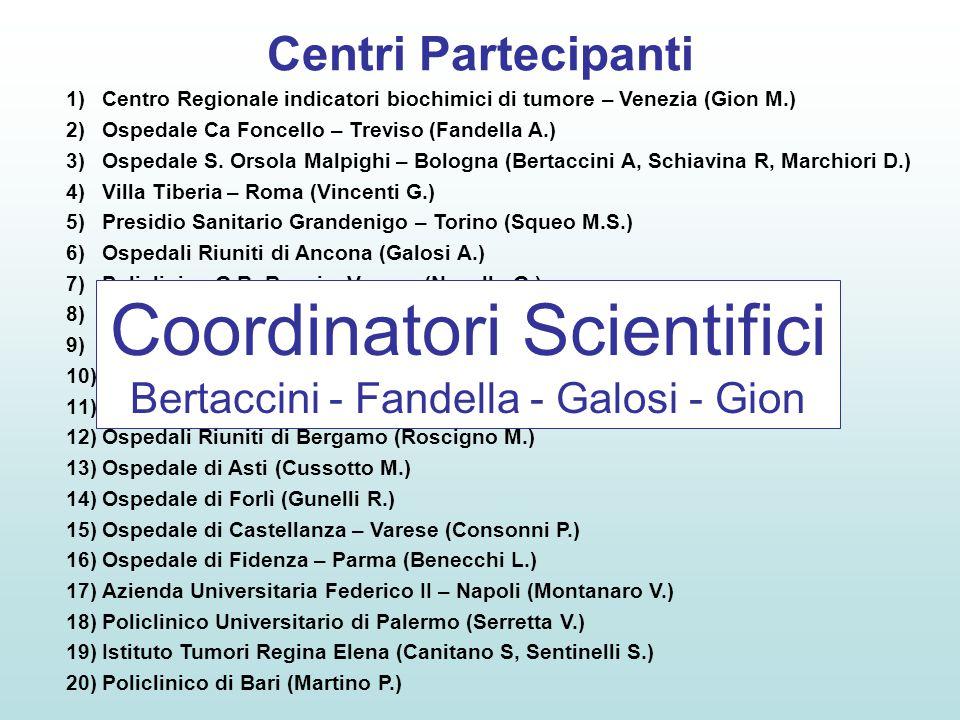 1)Centro Regionale indicatori biochimici di tumore – Venezia (Gion M.) 2)Ospedale Ca Foncello – Treviso (Fandella A.) 3)Ospedale S. Orsola Malpighi –