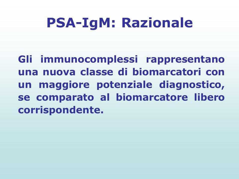 Gli immunocomplessi rappresentano una nuova classe di biomarcatori con un maggiore potenziale diagnostico, se comparato al biomarcatore libero corrisp