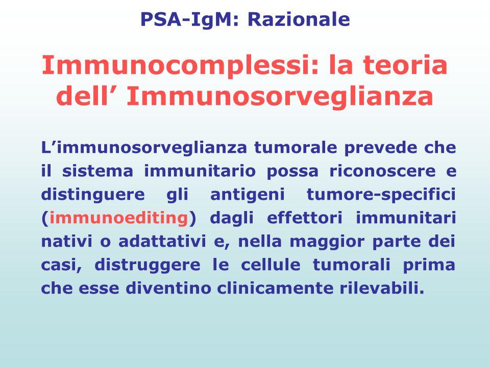 Immunocomplessi: la teoria dell' Immunosorveglianza L'immunosorveglianza tumorale prevede che il sistema immunitario possa riconoscere e distinguere g
