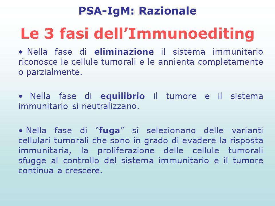 Le 3 fasi dell'Immunoediting Nella fase di eliminazione il sistema immunitario riconosce le cellule tumorali e le annienta completamente o parzialment