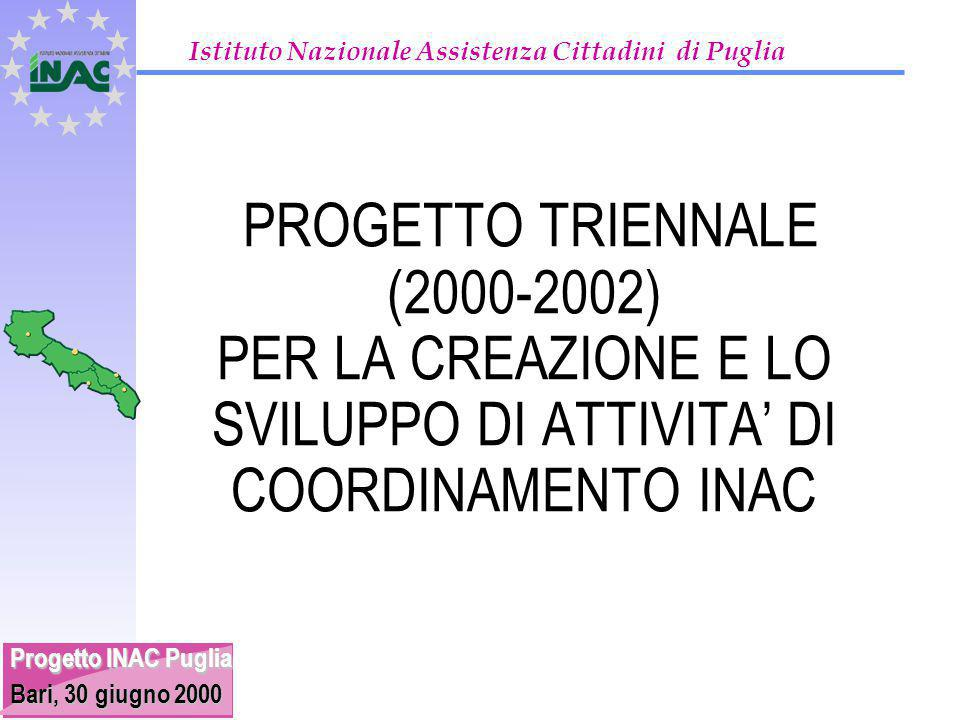 Progetto INAC Puglia Bari, 30 giugno 2000 Costo azioni 4º intervento, ripartito per anno 4º intervento: Azioni previste 200020012002 Studio e monitoraggio sui soci ANP in Puglia 1.000.0003.000.0005.000.000 Attività di supporto organizzativo per convenzioni.