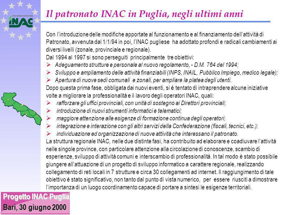Progetto INAC Puglia Bari, 30 giugno 2000 Costi totali del progetto, ripartiti per anno 200020012002TOTALI PER intervento 1º intervento 24.000.00022.000.00020.000.00066.000.000 2º intervento 11.000.0007.000.000-------------18.000.000 3º intervento 5.000.0007.500.00011.500.00024.000.000 4º intervento 2.000.00011.000.00013.000.00026.000.000 TOTALE ANNO 42.000.00047.500.00044.500.000 Totale progetto 134 milioni