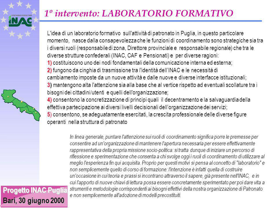 Progetto INAC Puglia Bari, 30 giugno 2000 descrizione del laboratorio formativo Costituzione di un gruppo (formato da circa 15 unità a diversi livelli zonali, provinciali e regionale) inteso come costruttori attivi di tutto ciò che si elabora.