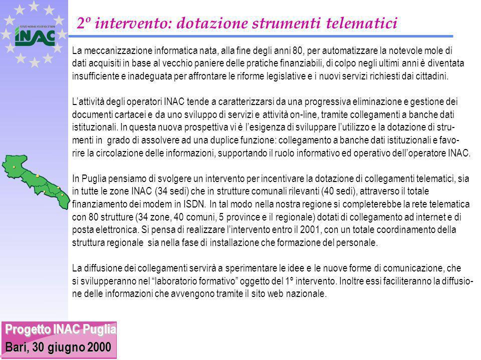 Progetto INAC Puglia Bari, 30 giugno 2000 3º intervento: sviluppo attività INAIL La riduzione del paniere per le attività finanziabili e le tante riforme pensionistiche ci hanno indotto e ci Inducono a guardare con maggiore attenzione allo sviluppo dell'attività INAIL.