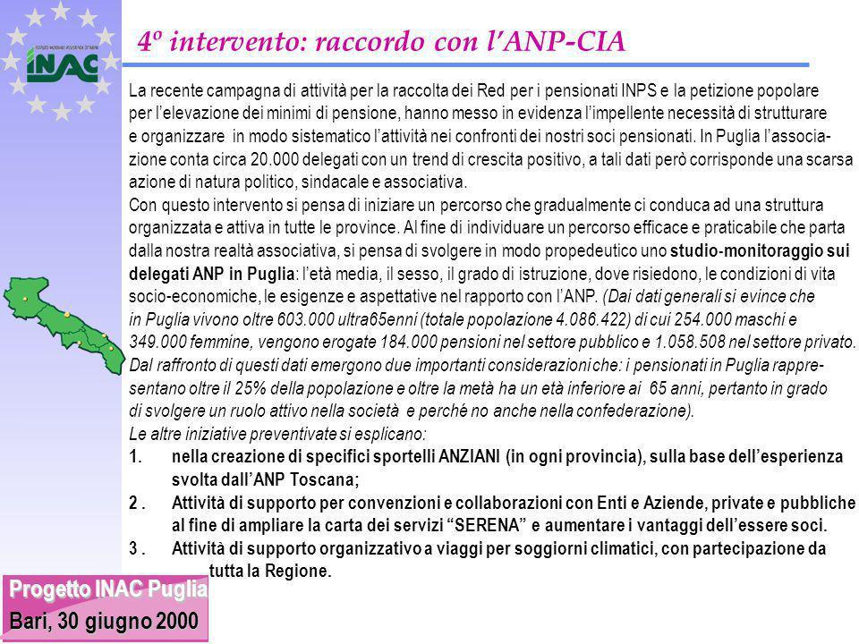 Progetto INAC Puglia Bari, 30 giugno 2000 4º intervento: raccordo con l'ANP-CIA La recente campagna di attività per la raccolta dei Red per i pensionati INPS e la petizione popolare per l'elevazione dei minimi di pensione, hanno messo in evidenza l'impellente necessità di strutturare e organizzare in modo sistematico l'attività nei confronti dei nostri soci pensionati.