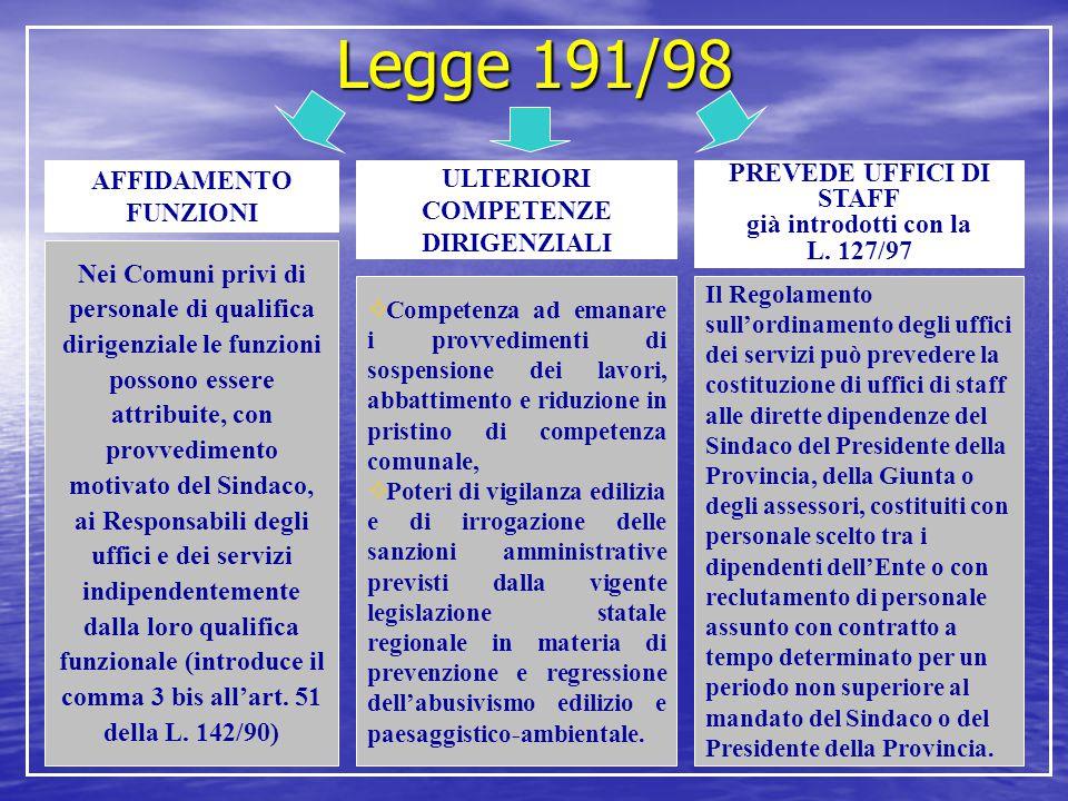 Legge 191/98 AFFIDAMENTO FUNZIONI ULTERIORI COMPETENZE DIRIGENZIALI PREVEDE UFFICI DI STAFF già introdotti con la L. 127/97 Nei Comuni privi di person