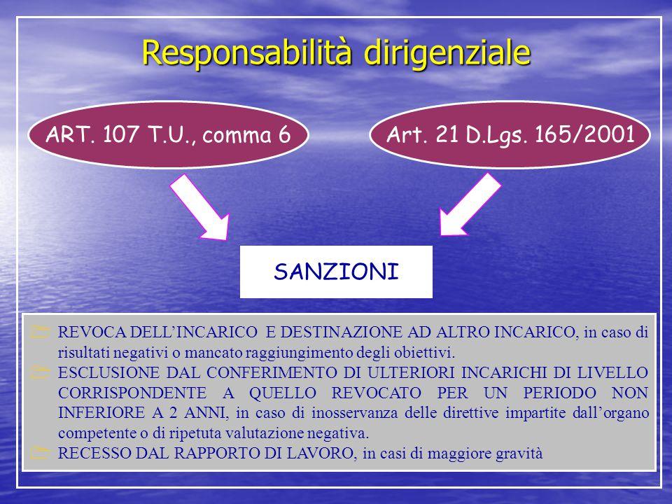 Responsabilità dirigenziale ART. 107 T.U., comma 6Art. 21 D.Lgs. 165/2001 SANZIONI  REVOCA DELL'INCARICO E DESTINAZIONE AD ALTRO INCARICO, in caso di