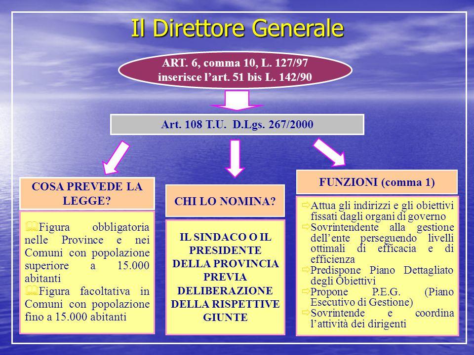 Il Direttore Generale ART. 6, comma 10, L. 127/97 inserisce l'art. 51 bis L. 142/90 Art. 108 T.U. D.Lgs. 267/2000 COSA PREVEDE LA LEGGE? CHI LO NOMINA