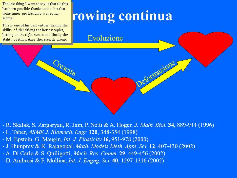 Growing continua - R. Skalak, S. Zargaryan, R. Jain, P. Netti & A. Hoger, J. Math. Biol. 34, 889-914 (1996) - L. Taber, ASME J. Biomech. Engr. 120, 34