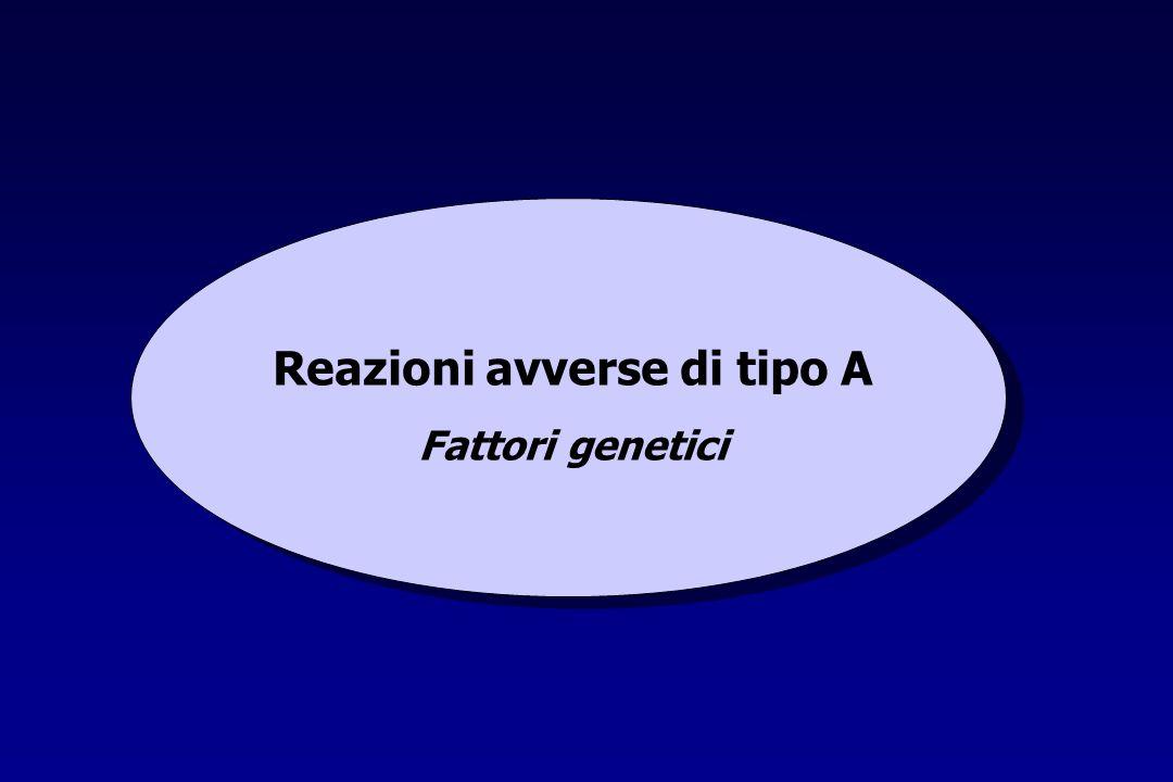 Reazioni avverse di tipo A Fattori genetici