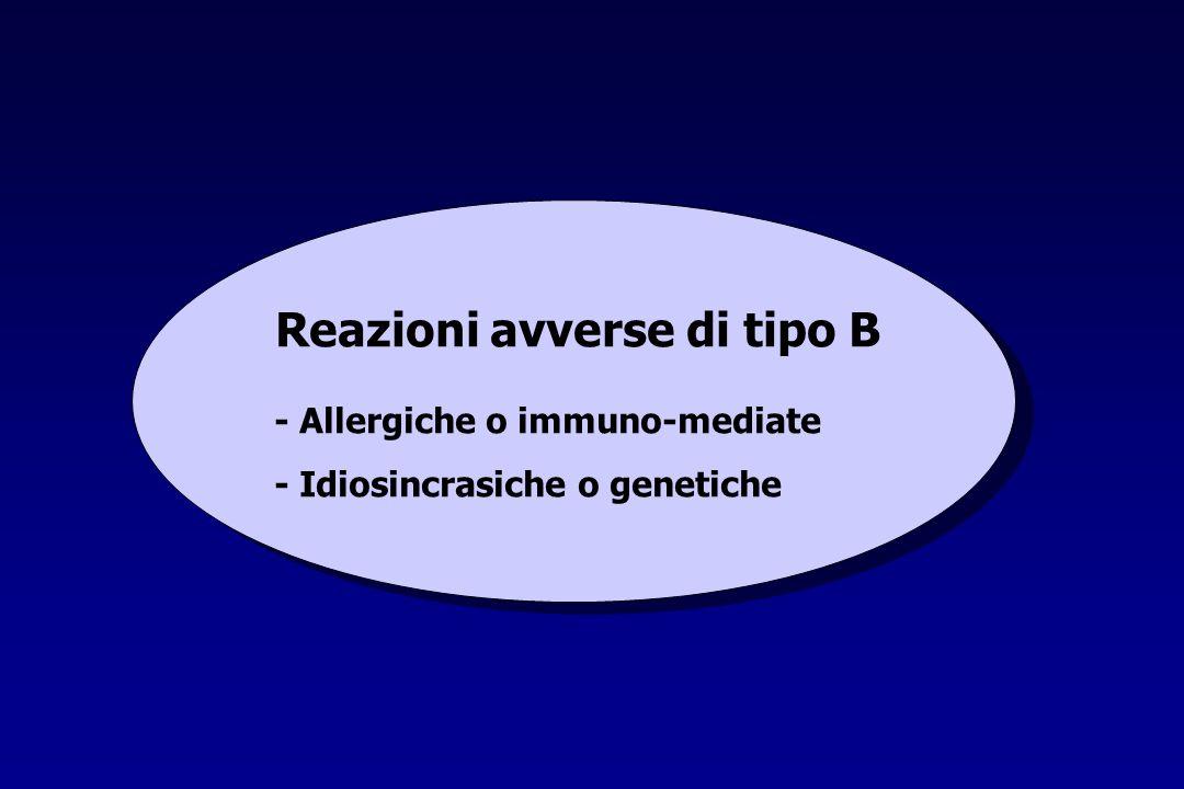 Reazioni avverse di tipo B - Allergiche o immuno-mediate - Idiosincrasiche o genetiche