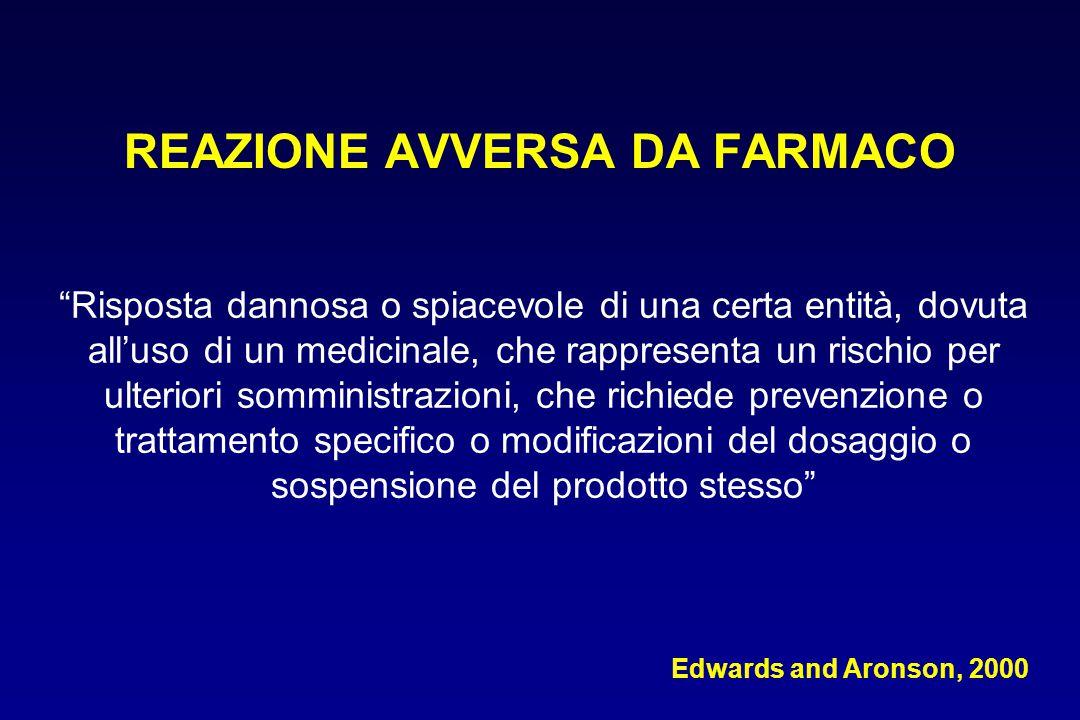 REAZIONE AVVERSA DA FARMACO Risposta dannosa o spiacevole di una certa entità, dovuta all'uso di un medicinale, che rappresenta un rischio per ulteriori somministrazioni, che richiede prevenzione o trattamento specifico o modificazioni del dosaggio o sospensione del prodotto stesso Edwards and Aronson, 2000