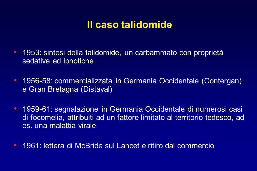 Il caso talidomide 1953: sintesi della talidomide, un carbammato con proprietà sedative ed ipnotiche 1956-58: commercializzata in Germania Occidentale (Contergan) e Gran Bretagna (Distaval) 1959-61: segnalazione in Germania Occidentale di numerosi casi di focomelia, attribuiti ad un fattore limitato al territorio tedesco, ad es.