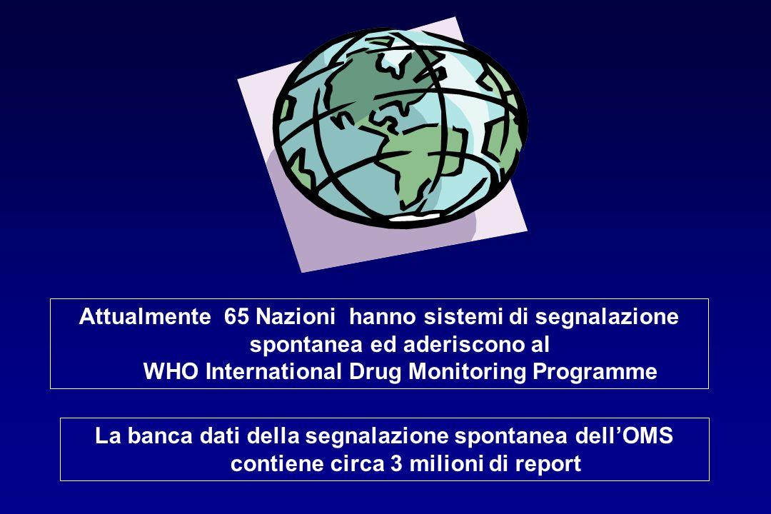 Attualmente 65 Nazioni hanno sistemi di segnalazione spontanea ed aderiscono al WHO International Drug Monitoring Programme La banca dati della segnalazione spontanea dell'OMS contiene circa 3 milioni di report