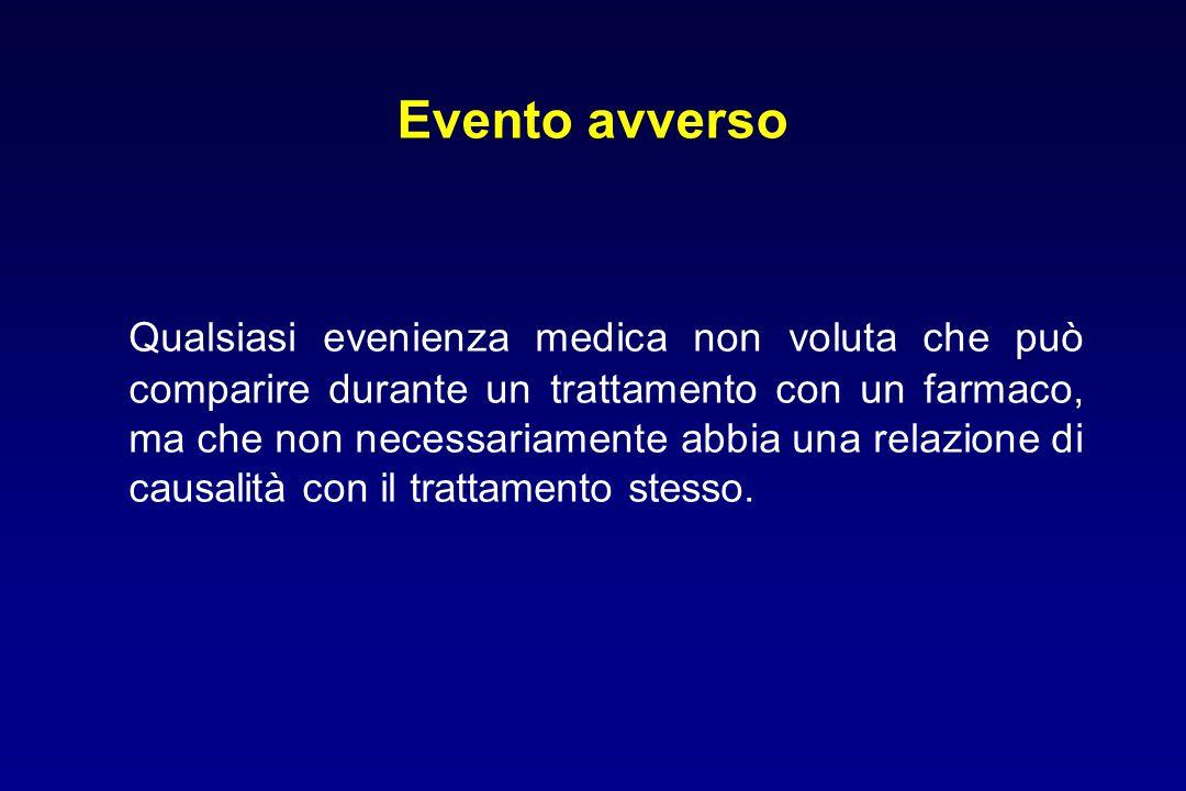 La segnalazione spontanea in Italia Normativa