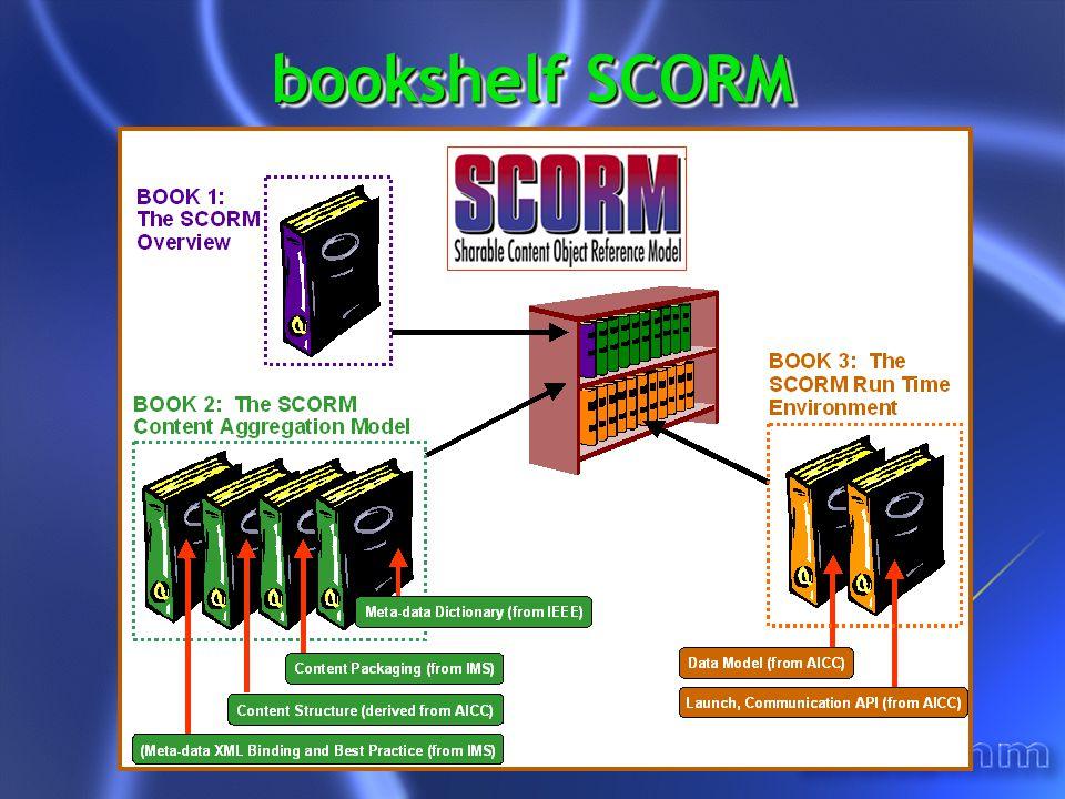 bookshelf SCORM