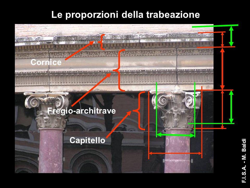 Le proporzioni della trabeazione Fregio-architrave Cornice Capitello F.I.S.A. - M. Baldi