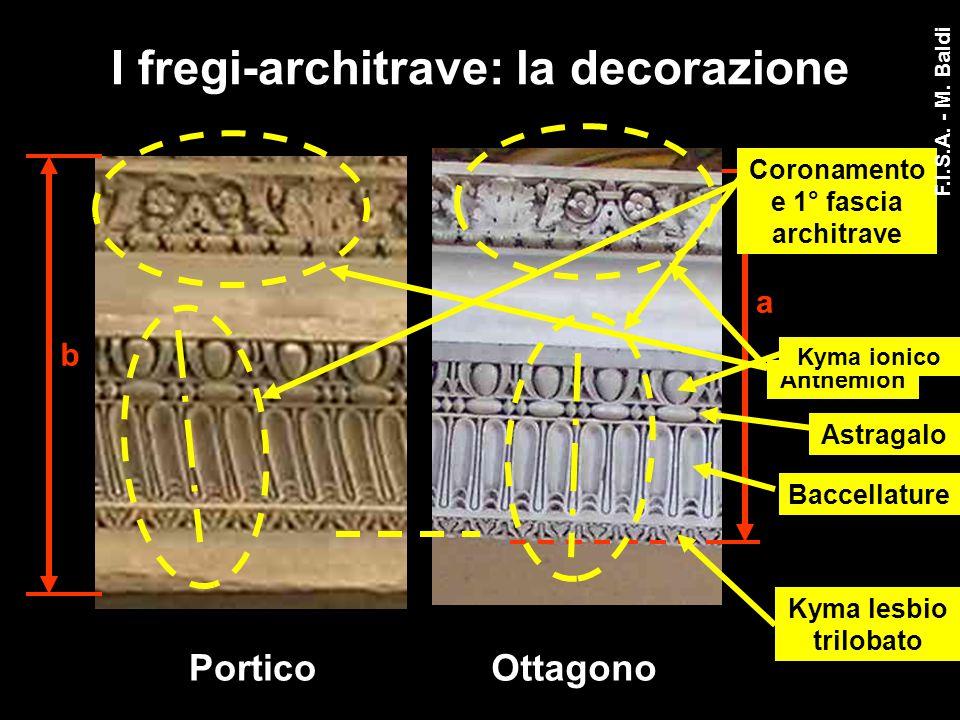 I fregi-architrave: la decorazione PorticoOttagono Anthemion Coronamento e 1° fascia architrave Kyma ionico Astragalo Baccellature Kyma lesbio triloba