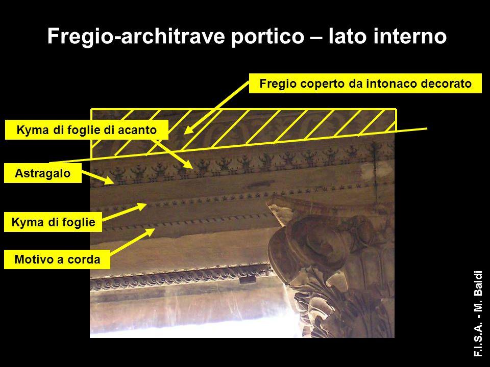 Fregio-architrave portico – lato interno Fregio coperto da intonaco decorato Motivo a corda Kyma di foglie Astragalo Kyma di foglie di acanto F.I.S.A.