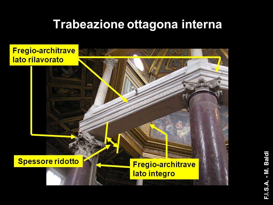 Trabeazione ottagona interna Fregio-architrave lato integro Fregio-architrave lato rilavorato Spessore ridotto F.I.S.A. - M. Baldi