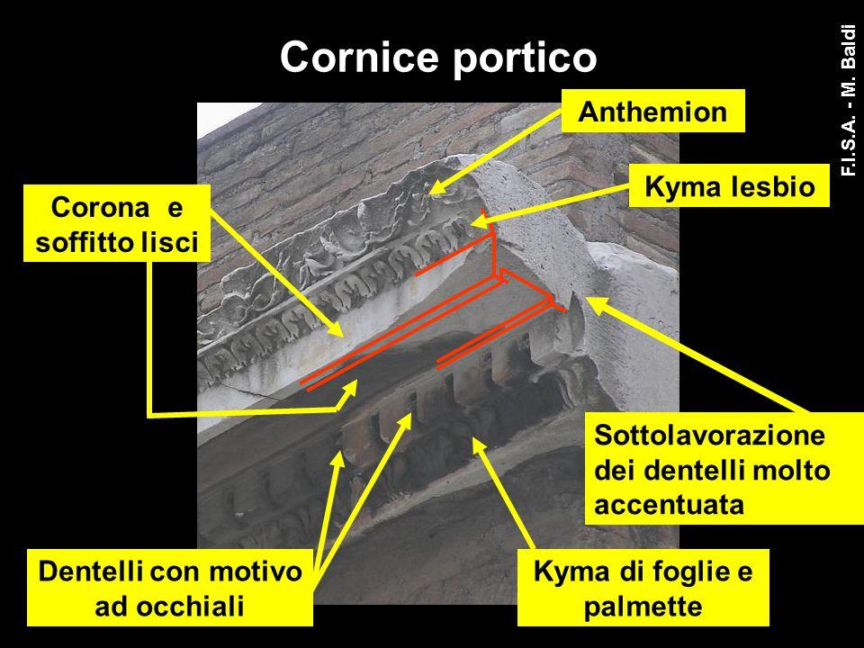 Cornice portico Sottolavorazione dei dentelli molto accentuata Dentelli con motivo ad occhiali Kyma di foglie e palmette Kyma lesbio Anthemion Corona