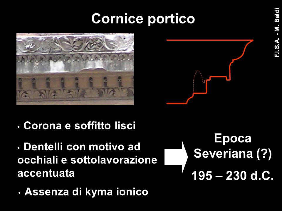 Cornice portico Corona e soffitto lisci Dentelli con motivo ad occhiali e sottolavorazione accentuata Assenza di kyma ionico Epoca Severiana (?) 195 –