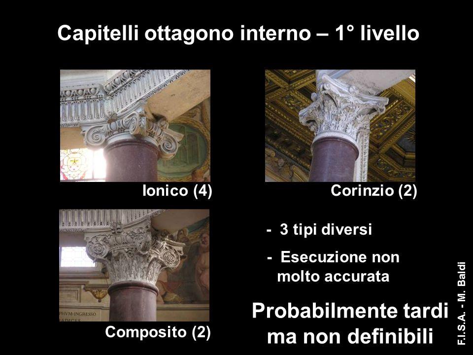 Capitelli ottagono interno – 1° livello - 3 tipi diversi - Esecuzione non molto accurata Probabilmente tardi ma non definibili Corinzio (2)Ionico (4)