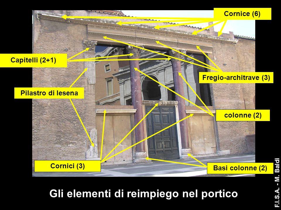 Gli elementi di reimpiego nel portico Pilastro di lesena Fregio-architrave (3) Cornice (6) Basi colonne (2) Capitelli (2+1) colonne (2) Cornici (3) F.
