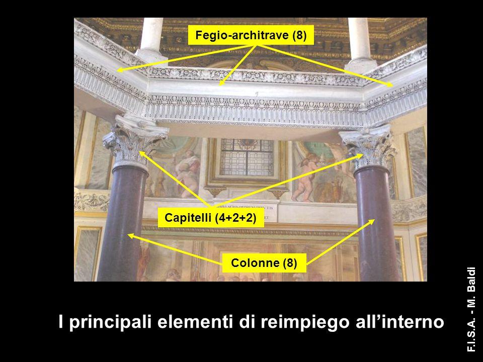 I principali elementi di reimpiego all'interno Fegio-architrave (8) Capitelli (4+2+2) Colonne (8) F.I.S.A. - M. Baldi