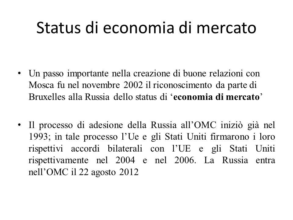 Status di economia di mercato Un passo importante nella creazione di buone relazioni con Mosca fu nel novembre 2002 il riconoscimento da parte di Brux