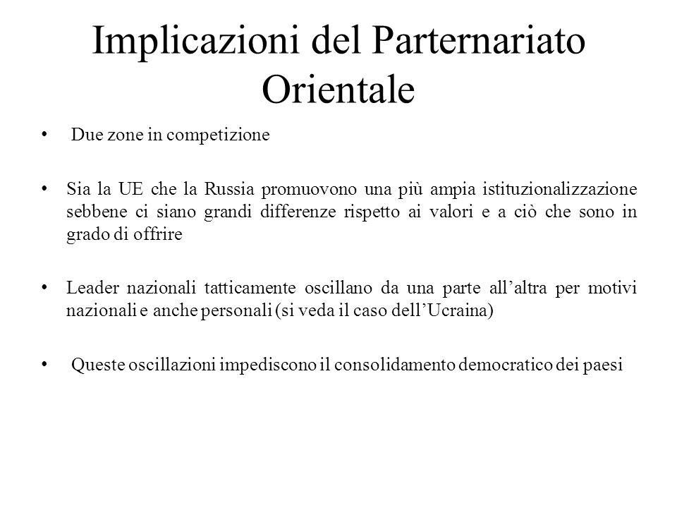 Implicazioni del Parternariato Orientale Due zone in competizione Sia la UE che la Russia promuovono una più ampia istituzionalizzazione sebbene ci si