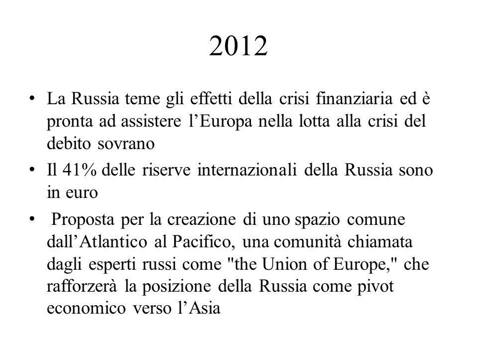 2012 La Russia teme gli effetti della crisi finanziaria ed è pronta ad assistere l'Europa nella lotta alla crisi del debito sovrano Il 41% delle riser
